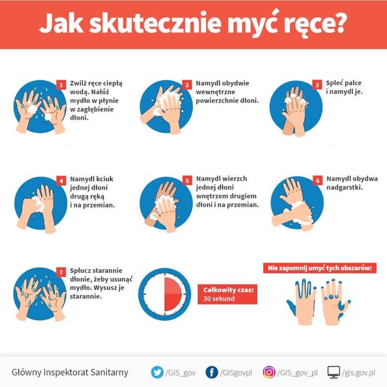 Jak uniknąć zakażenia koronawirusem? Zalecania  Głównego Inspektora Sanitarnego po stwierdzeniu pierwszego przypadku zachorowania w Polsce