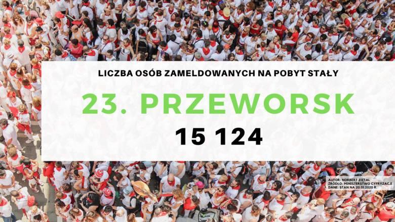 23. miejsce - Przeworsk.
