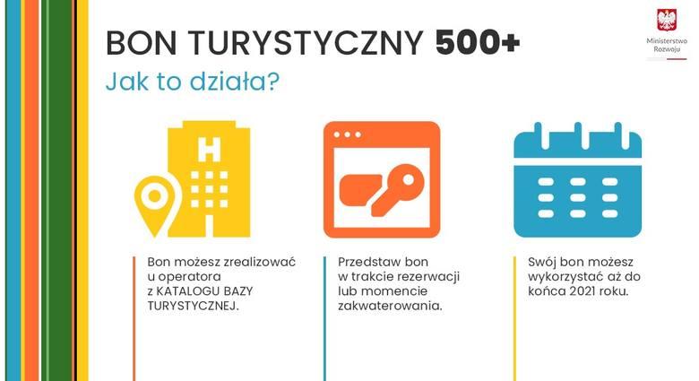 Bon turystyczny 500 PLUS. Jak będzie działać nowy program?
