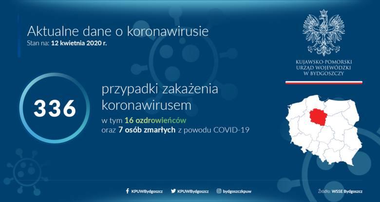 Koronawirus w Polsce [12.04.2020]. Najnowsze dane z Ministerstwa Zdrowia - liczba zakażeń i zgonów