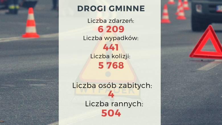 Wypadki 2018 na Pomorzu. Które drogi są najniebezpieczniejsze? Gdzie ginie najwięcej osób? [policyjne statystyki]