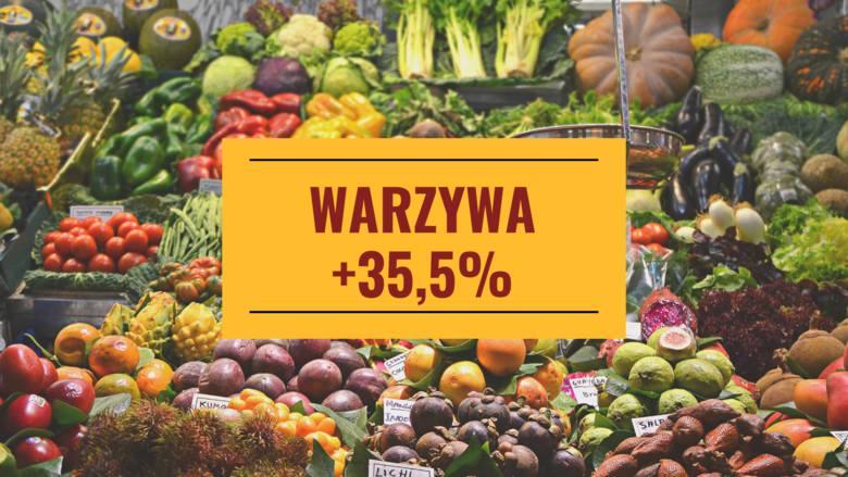 Polacy łapią się za portfele. Co podrożało przez ostatnie 4 lata? Za masło trzeba zapłacić ponad 43 proc. więcej!