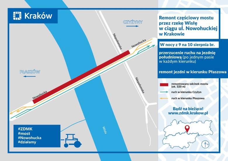 Tour de Pologne w Krakowie, do tego remonty i budowy, czyli spore utrudnienia w ruchu