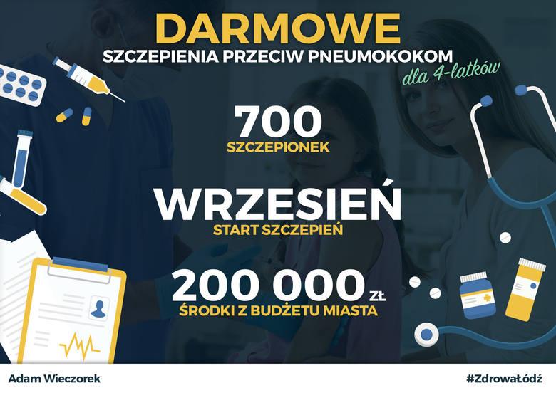 Szczepienia przeciwko pneumokokom w Łodzi za darmo. Miasto zapłaci za szczepionki dla dzieci urodzonych w 2014, 2015 i 2016 roku
