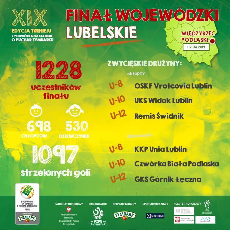 To oni staną przed szansą zagrania na PGE Narodowym. Oto najlepsi młodzi piłkarze i piłkarki województwa lubelskiego!