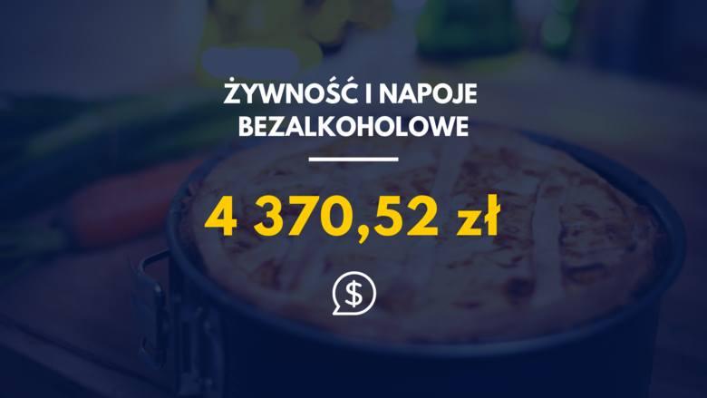 Rocznie na żywność i napoje bezalkoholowe wydajemy średnio 4 370,52 złSUMA: 4 370,52 zł
