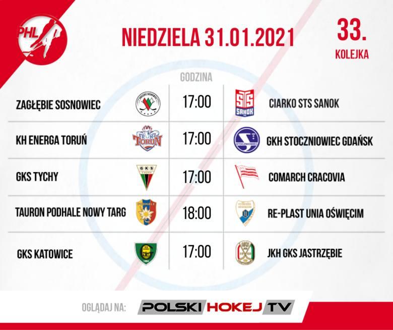 W PHL trwa zacięta walka. Zapowiedź 32. i 33. kolejki Polskiej Hokej Ligi