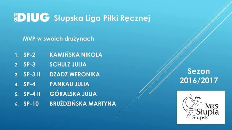 Pierwsza edycja Auto Diug Słupska Liga Piłki Ręcznej [wideo]