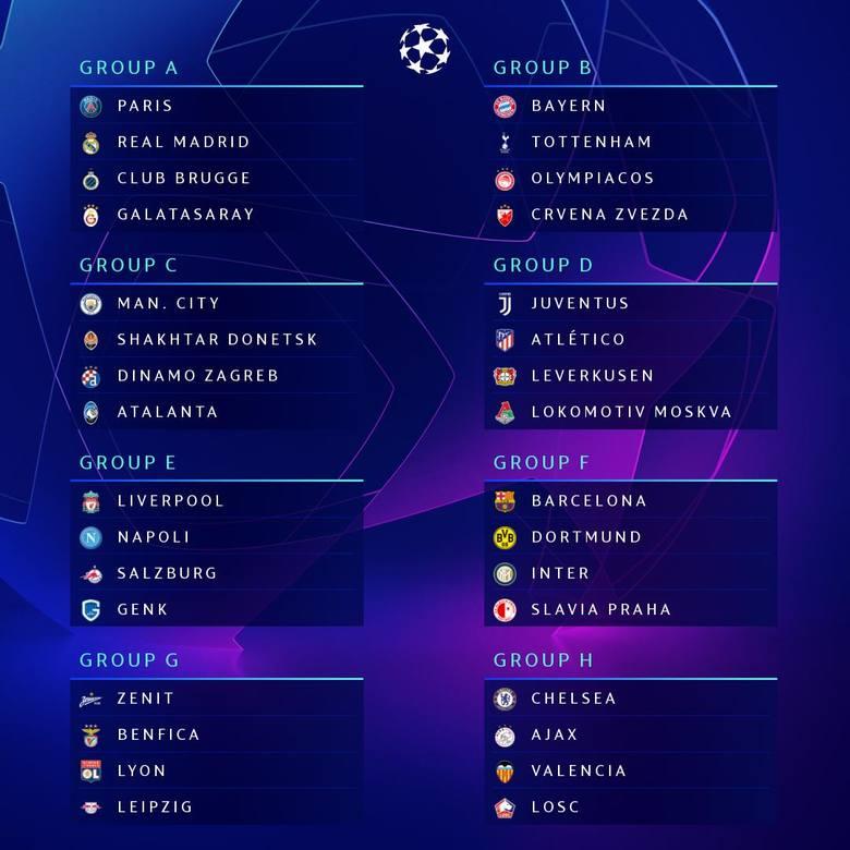 Graficzne przedstawienie grup Ligi Mistrzów