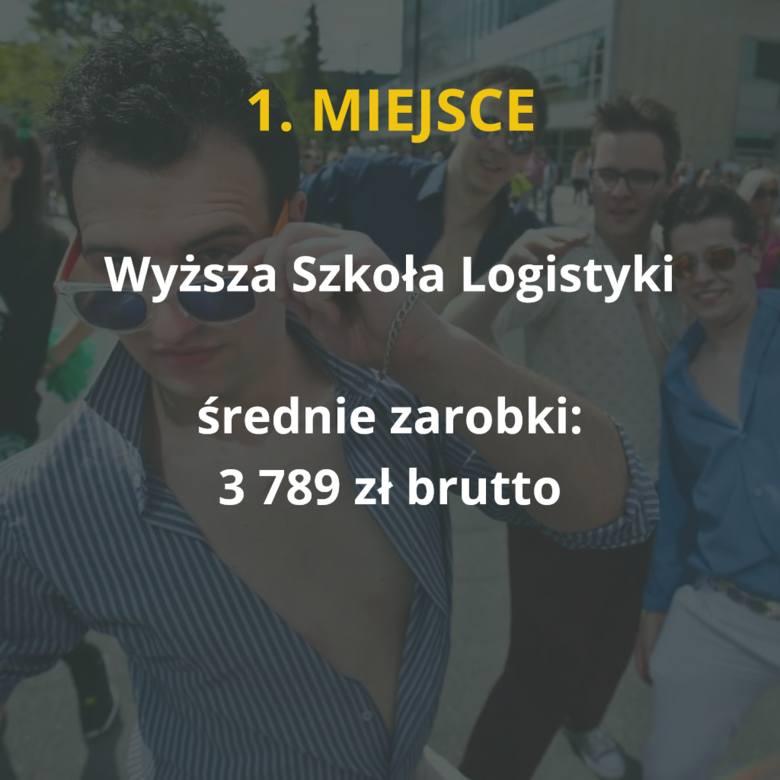 ZOBACZ TEŻ: Poznań: Po tych studiach będziesz najdłużej na bezrobociu [ZOBACZ]