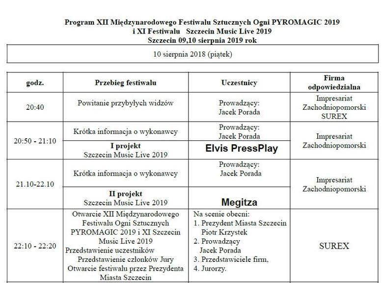 Pyromagic 2019 w Szczecinie - PROGRAM. Szczegóły festiwalu fajerwerków. Nowe informacje, komunikacja miejska, zmiany dla kierowców
