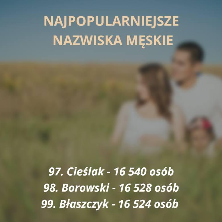 Oto sto najpopularniejszych nazwisk męskich w Polsce. Jesteś ciekaw, czy Twoje nazwisko jest wśród tych najczęściej spotykanych? Sprawdzisz to na naszej