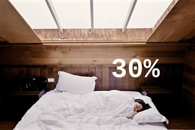WSTAWANIE Z BUDZIKIEMChociaż zbyt krótki sen sprzyja rozwojowi chorób metabolicznych, zbyt długie spanie może szkodzić jeszcze bardziej! Jak czytamy
