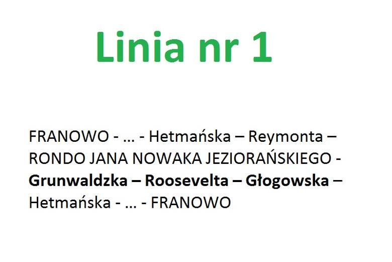Jak informuje ZTM Poznań, od 4 kwietnia do 10 kwietnia inaczej pojadą tramwaje czterech linii. Uruchomiony zostanie również autobus za tramwaj. Wszystko