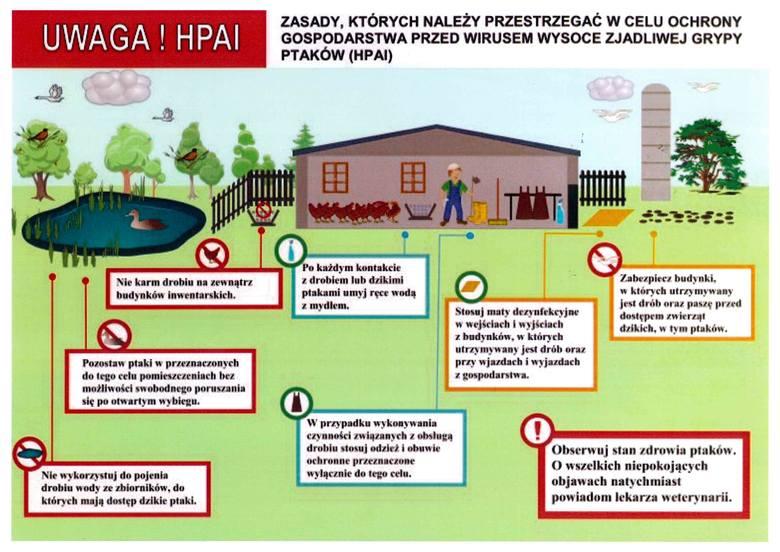 Grafika z instrukcjami dla rolników