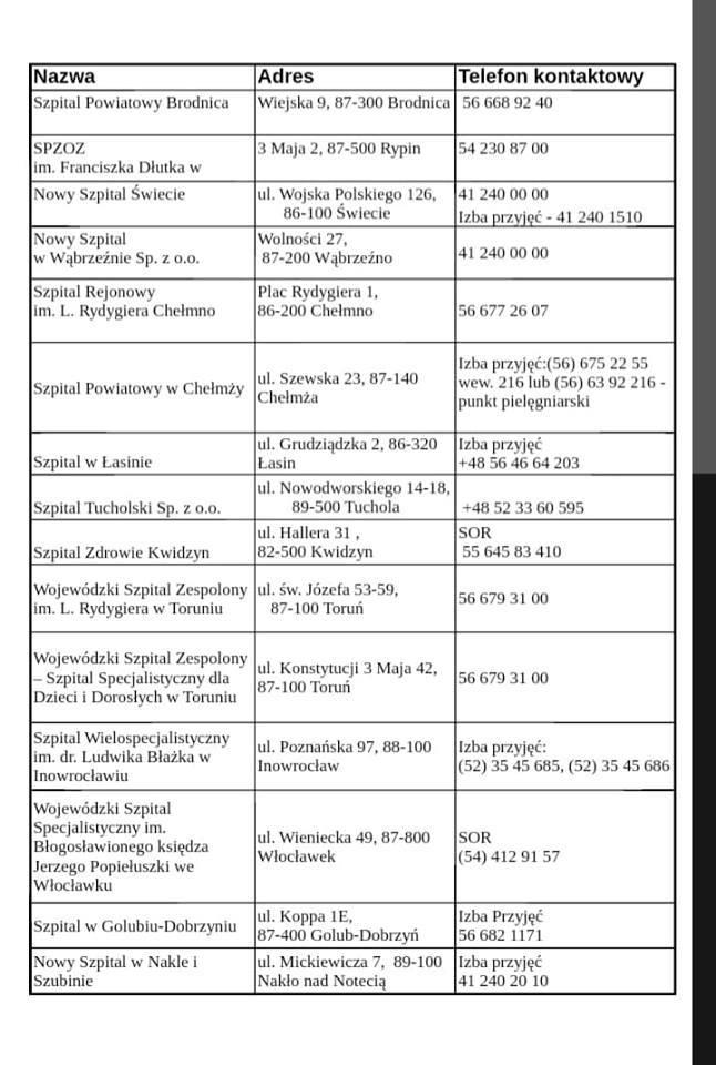 Lista okolicznych szpitali, do których mogą kierować się mieszkańcy Grudziądza i powiatu. Szpital uruchomił też infolinię