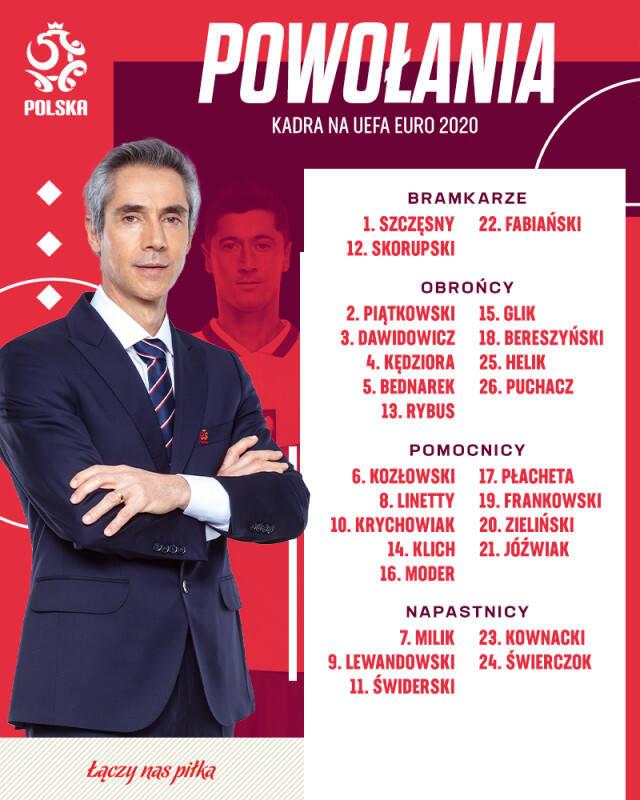 Euro 2020. Oto numery z jakimi zagrają Polacy [kadra reprezentacji Polski]