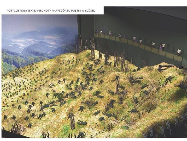 Diorama: czy stać nas na  drogi projekt? Wielka dyskusja nad wielkim parkiem
