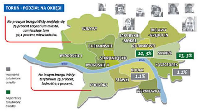 Dzielnice po toruńsku