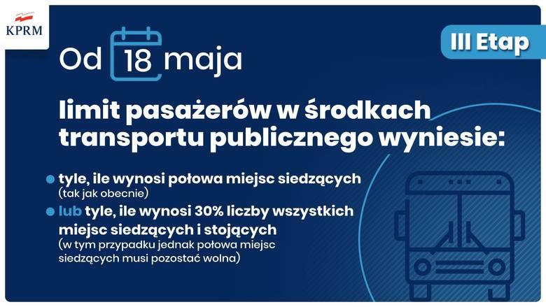Szczecin. Zmiany w komunikacji miejskiej i luzowanie nakazów - 13.05.2020