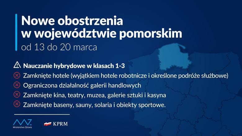 Rząd wprowadza lockdown w województwie pomorskim od 13 do 20 marca
