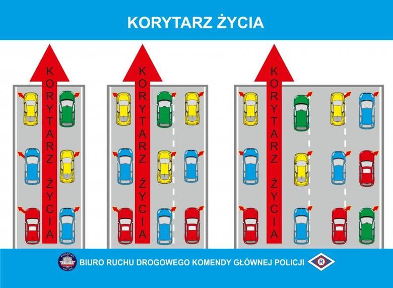 """Już jutro, 6 grudnia 2019 r., wchodzą w życie przepisy dotyczące """"korytarza życia"""" oraz jazdy zgodnie z zasadą zamka błyskawicznego – tzw. jazdy na suwak."""
