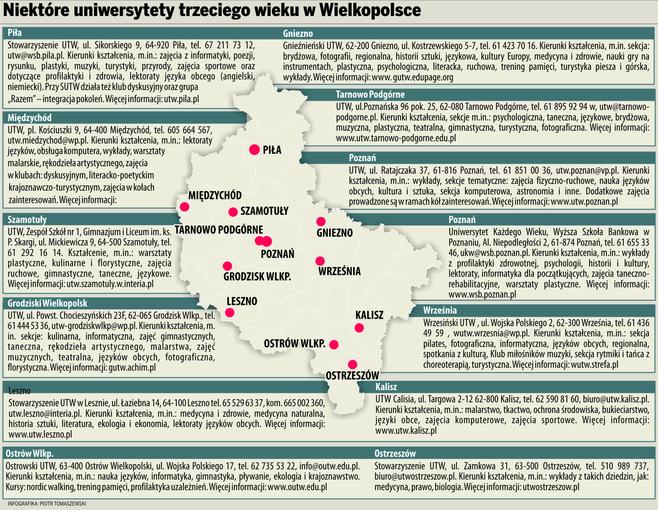Wielkopolska: uniwersytety trzeciego wieku