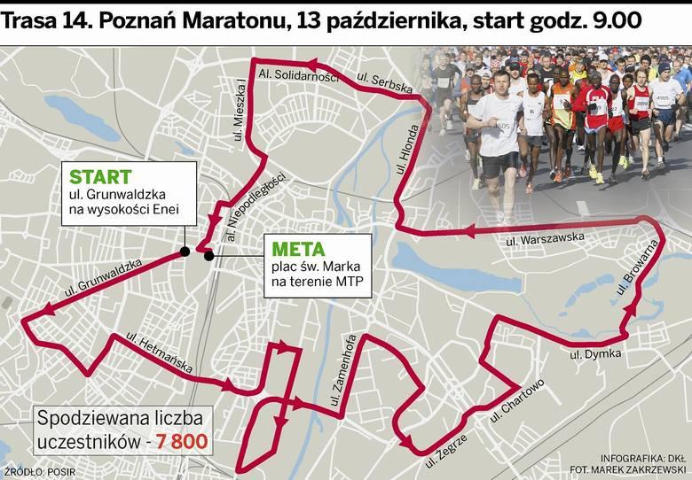 Poznań Maraton. Duże utrudnienia w ruchu [INFOGRAFIKA]