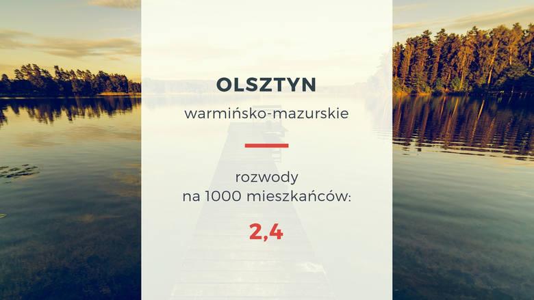 rozwody w Polsce
