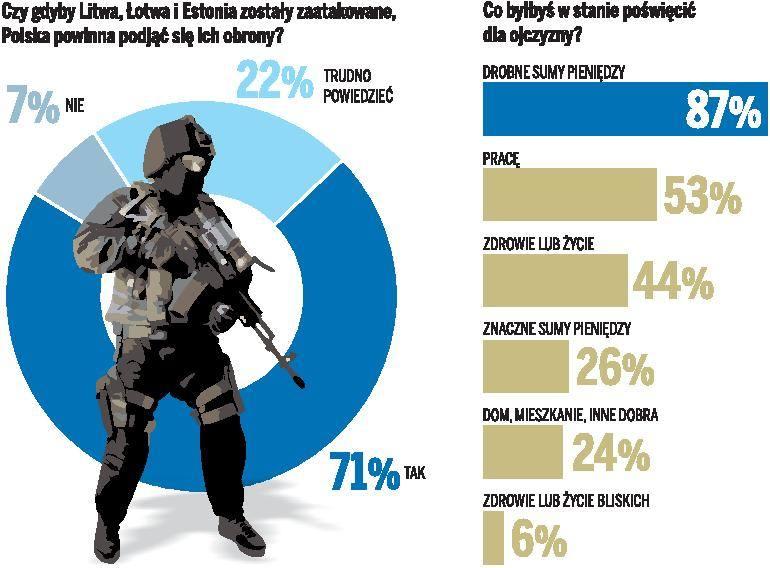 Patriotyzm jest w odwrocie [infografika, zdjęcia, wideo]