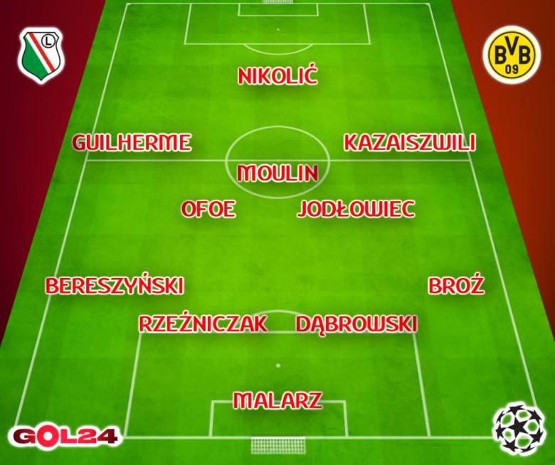 Prawdopodobny skład Legii Warszawa na mecz z Borussią Dortmund