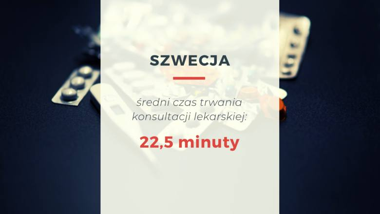 W Szwecji średni czas trwania konsultacji lekarskiej wynosi 22,5 minuty. Nikt na świecie nie ma tak dobrze, jak Szwedzi!