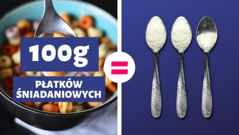 100 g pełnozbożowych płatków śniadaniowych = 2,5 łyżeczki cukru1 łyżeczka cukru = 5 g