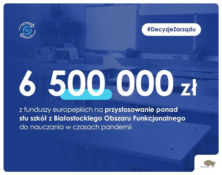 6,5 mln zł na przystosowanie ponad stu szkół do nauczania w czasach pandemii
