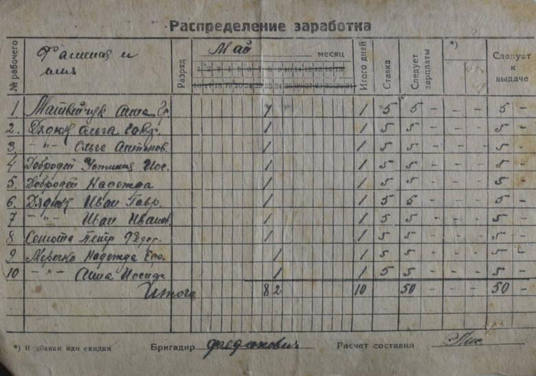 Dzienna stawka to 5 rubli na osobę.<br />