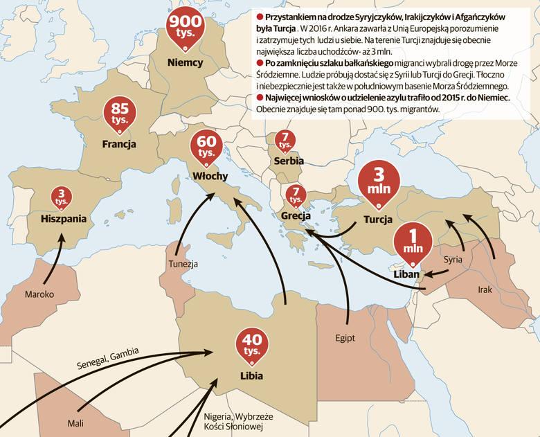 Najważniejsze szlaki, którymi migranci chcą się dostać do Europy, oraz obozy dla uchodźców