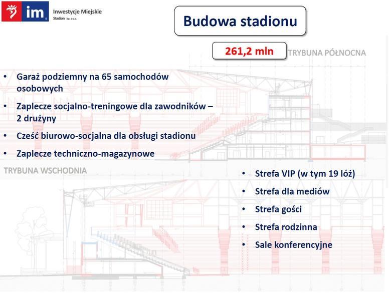 Nowy stadion w Szczecinie krok bliżej. Radni zgodzili się zwiększyć budżet