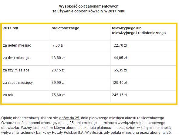 Abonament RTV 2017 NOWA TABELA OPŁAT + ZWOLNIENIA Z OPŁATY RTV