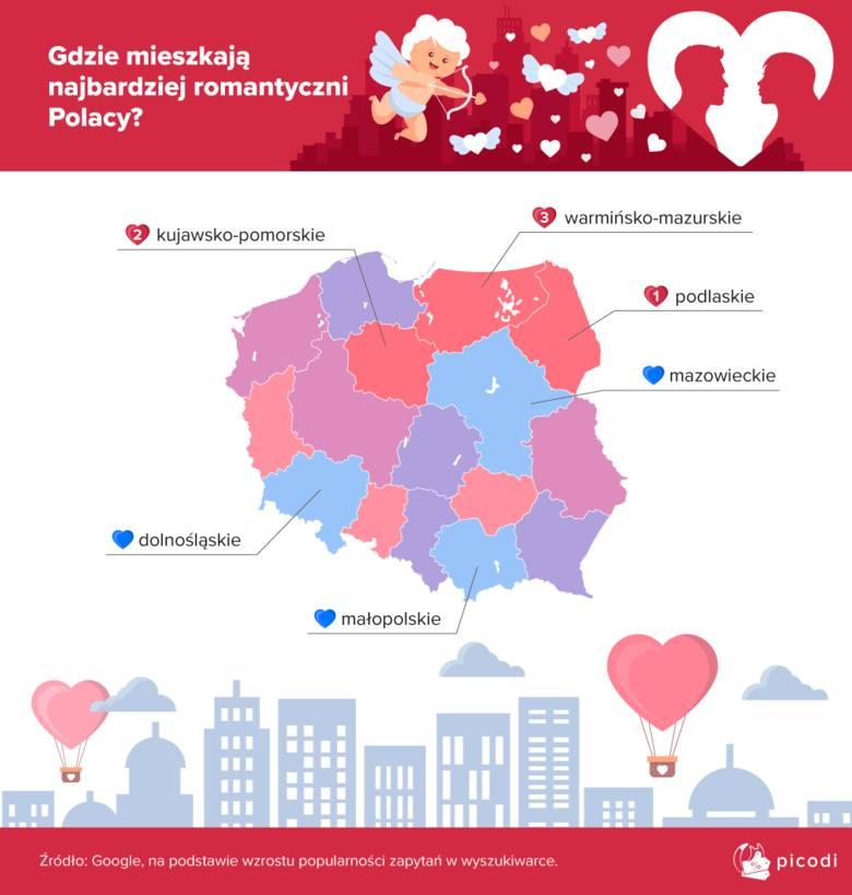 Gdzie mieszkają najbardziej romantyczni Polacy?