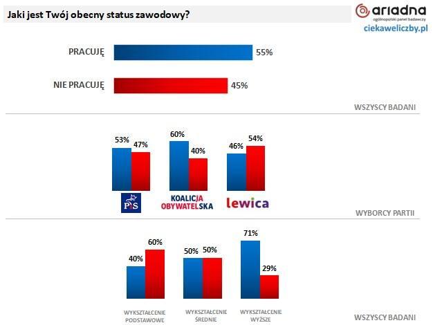 Mat. prasowe ciekaweliczby.pl