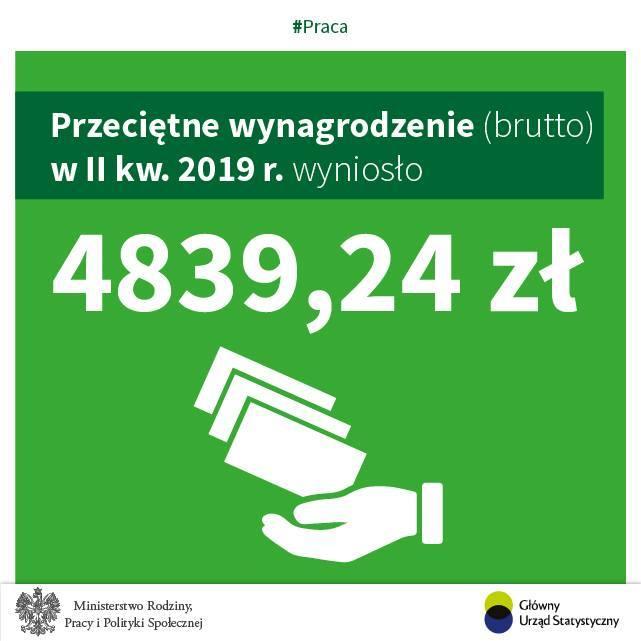 Ile wynosi średnia krajowa płaca 2019? Zobacz, ile średnio zarabia się w Polsce!