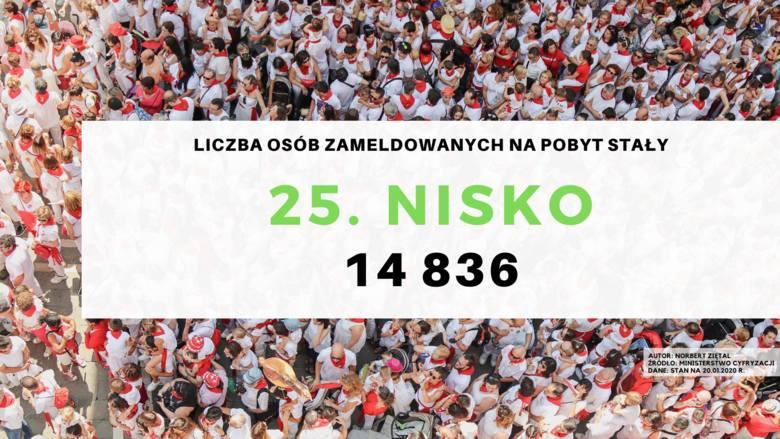 25. miejsce - Nisko.