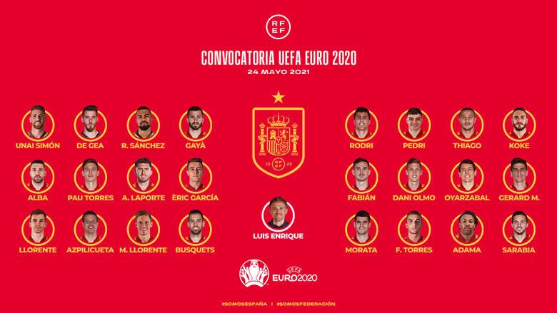 Kadra reprezentacji Hiszpanii na Euro 2020. Nie ma Sergio Ramosa ani innych piłkarzy Realu Madryt