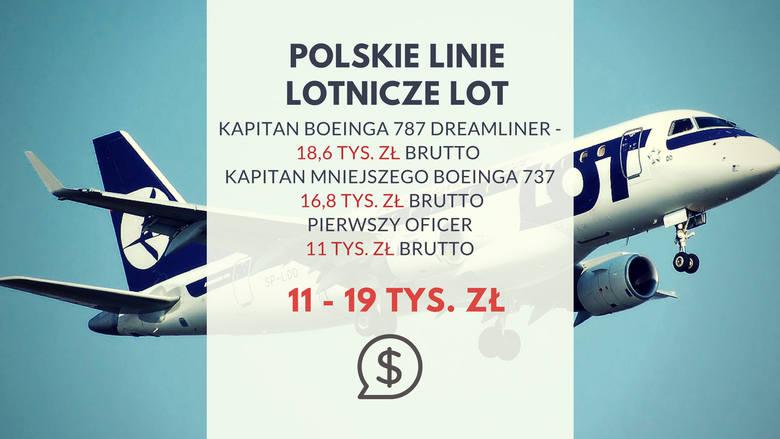 70 tys. zł miesięcznie!? Ile zarabiają piloci w różnych liniach lotniczych? LISTA