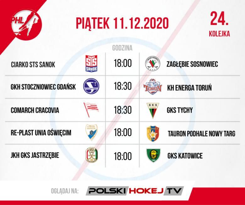 Derbowe starcia w ostatniej kolejce PHL. Zapowiedź ostatniej kolejki Polskiej Hokej Ligi