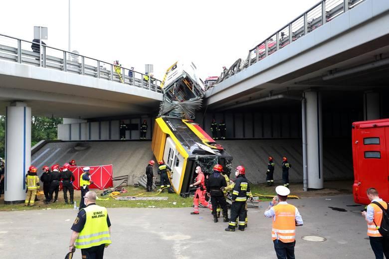 25 czerwca 2020dramatyczny wypadek autobusu ZTM w WarszawieW czerwcu doszło do dramatycznego wypadku autobusu w Warszawie. 18-metrowy solaris urbino