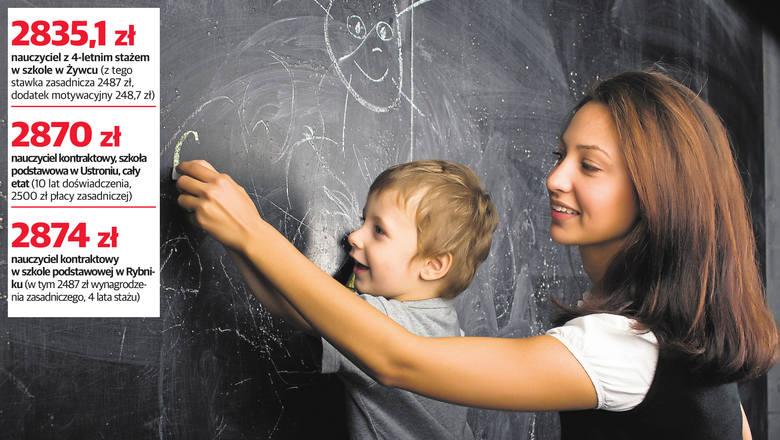 Realne zarobki wielu nauczycieli z woj. śląskiego. Sprawdź, ile zarabiają nauczyciele w zależności od stażu pracy, stopnia czy placówki, w której uczą