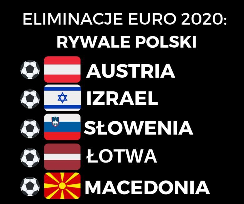 Grupa G i rywale Polski