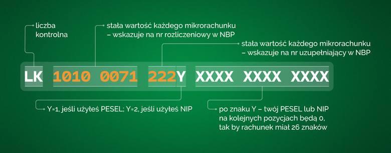Mikrorachunek podatkowy od 1 stycznia 2020. Ułatwi płacenie PIT, CIT i VAT. Jak wygenerować konto? To warto wiedzieć
