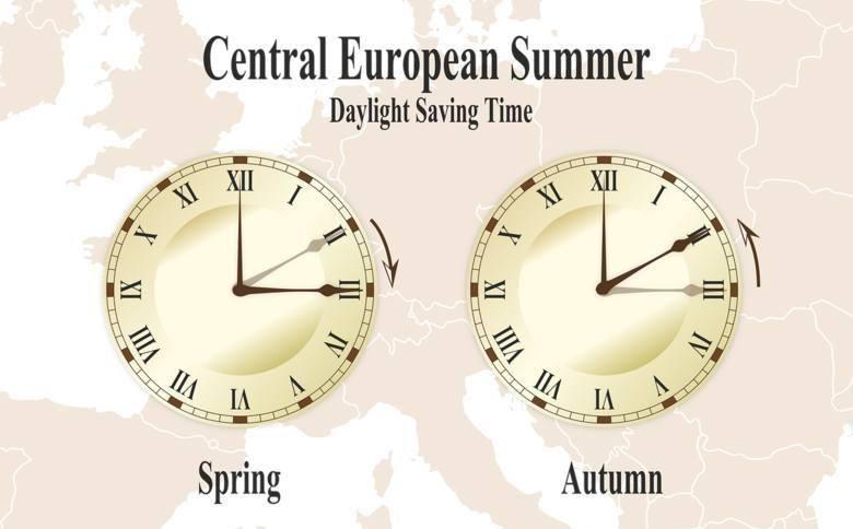 Zmiana czasu 2020 z letniego na zimowy czeka nas w nocy z 24 na 25 października.